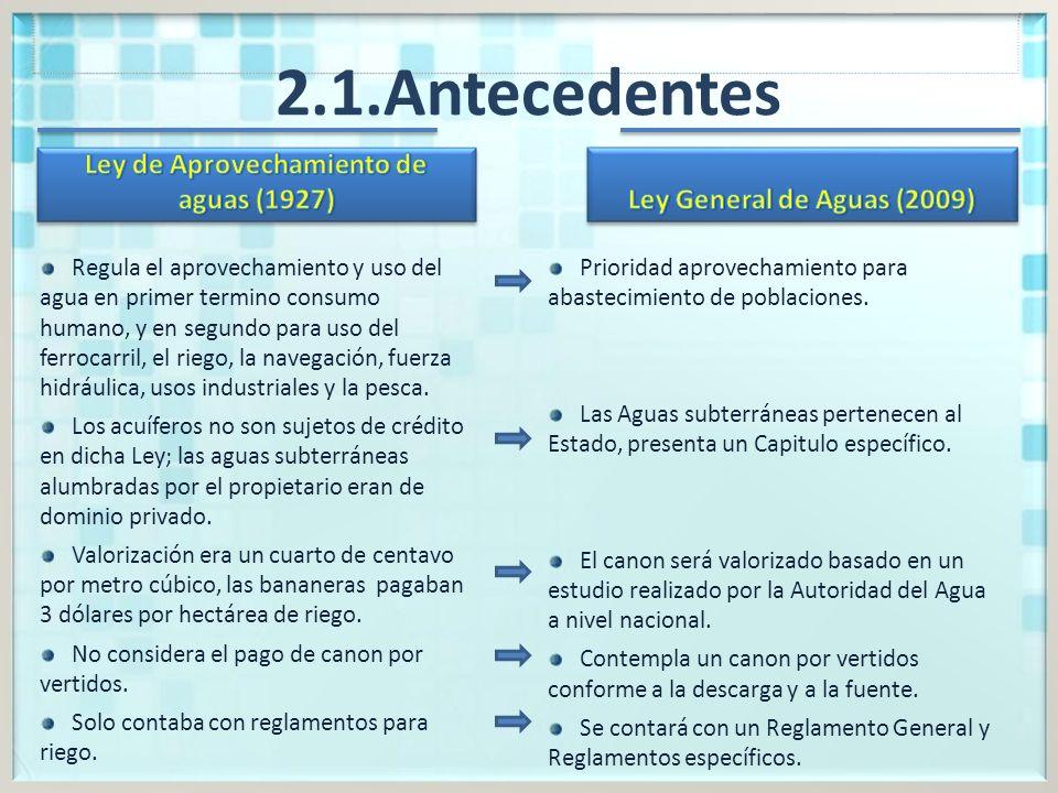 Ley de Aprovechamiento de aguas (1927)