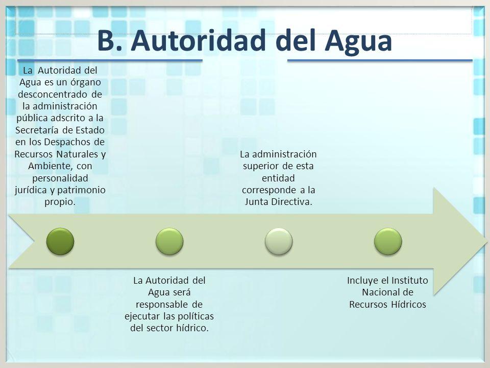 Incluye el Instituto Nacional de Recursos Hídricos