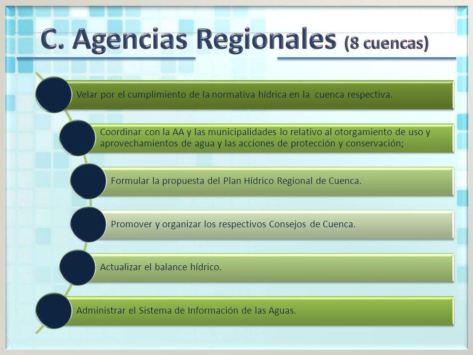 C. Agencias Regionales (8 cuencas)