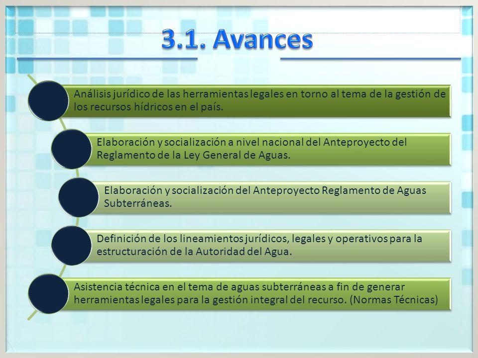 3.1. Avances Análisis jurídico de las herramientas legales en torno al tema de la gestión de los recursos hídricos en el país.