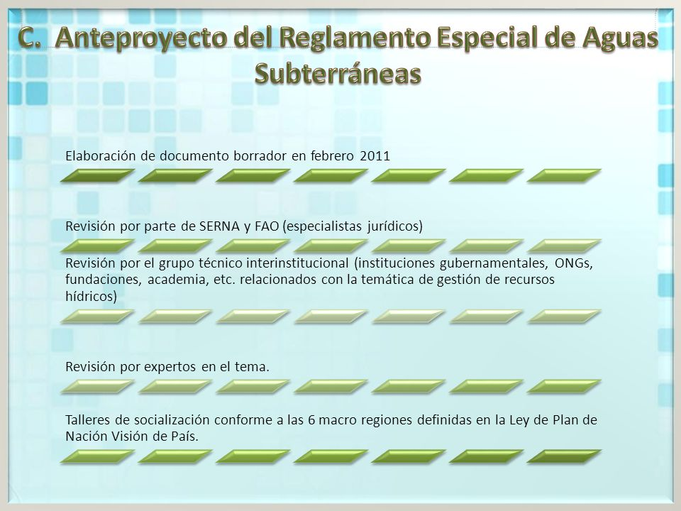 C. Anteproyecto del Reglamento Especial de Aguas Subterráneas