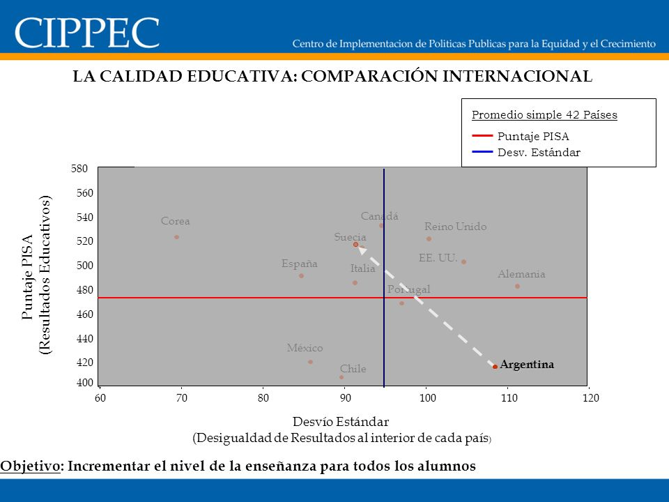 LA CALIDAD EDUCATIVA: COMPARACIÓN INTERNACIONAL