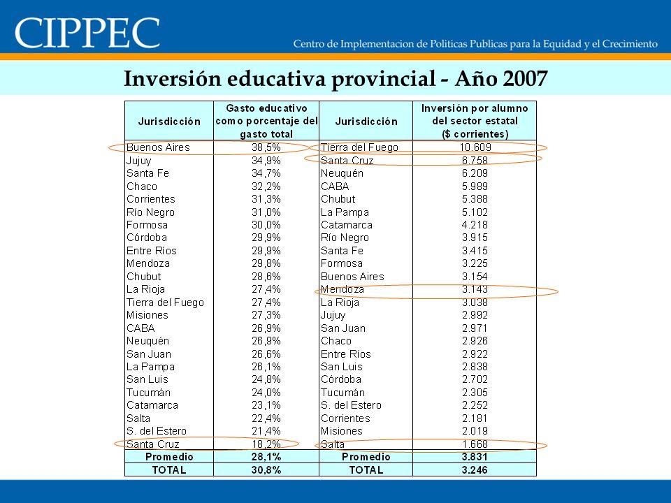 Inversión educativa provincial - Año 2007