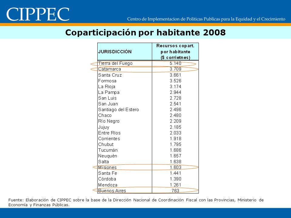 Coparticipación por habitante 2008