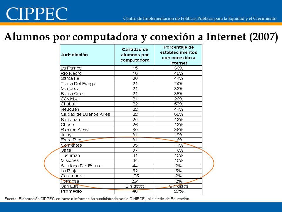 Alumnos por computadora y conexión a Internet (2007)