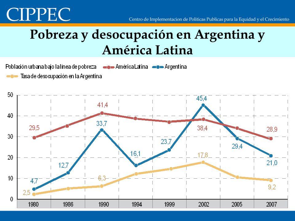 Pobreza y desocupación en Argentina y América Latina