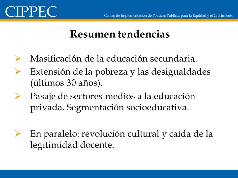 Resumen tendencias Masificación de la educación secundaria.
