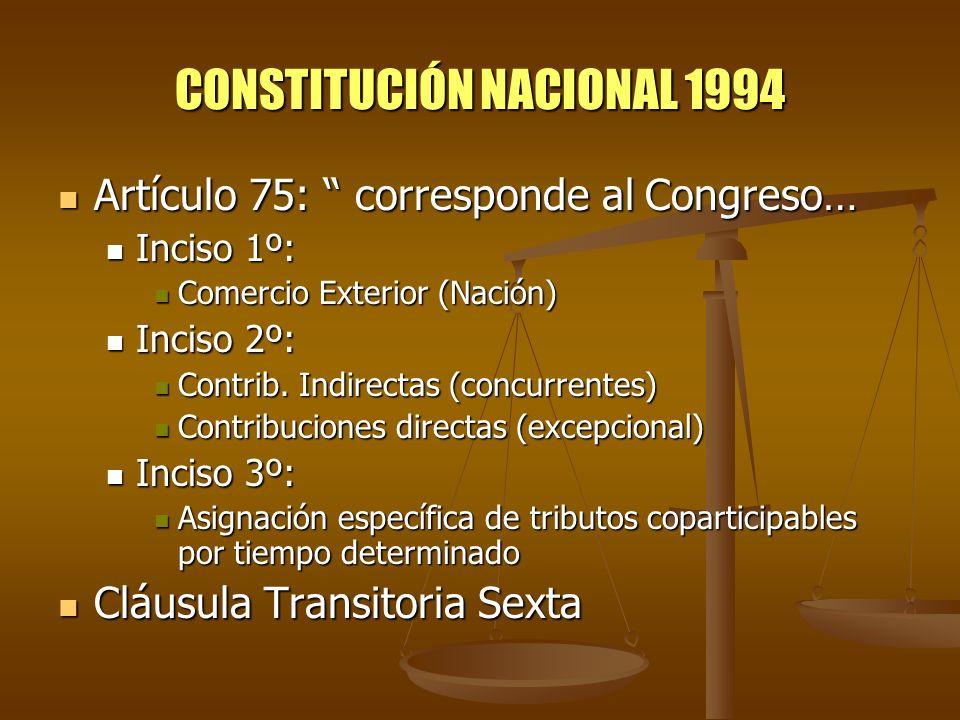 CONSTITUCIÓN NACIONAL 1994
