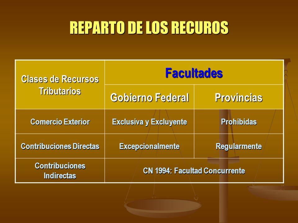 REPARTO DE LOS RECUROS Facultades Gobierno Federal Provincias