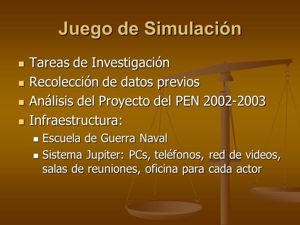 Juego de Simulación Tareas de Investigación