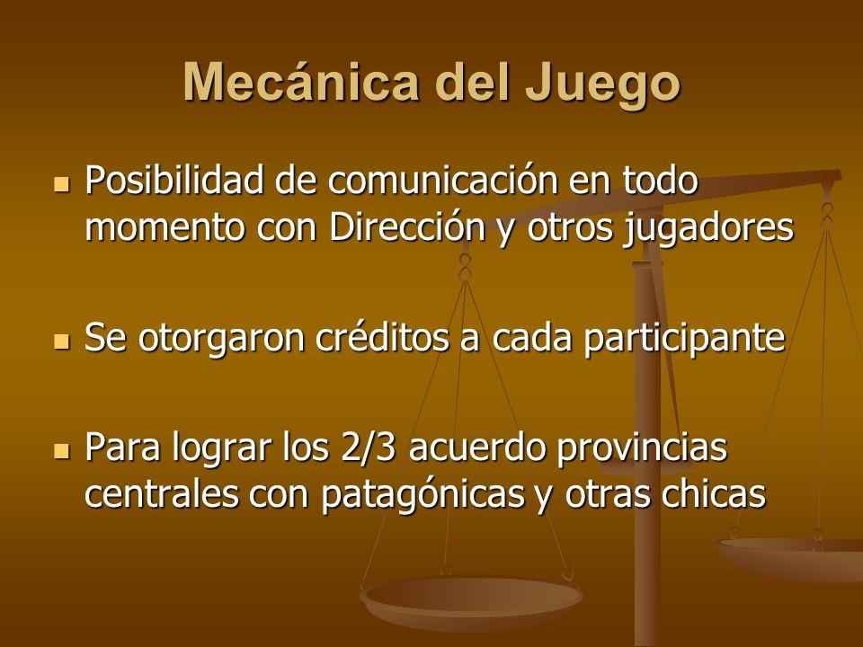 Mecánica del Juego Posibilidad de comunicación en todo momento con Dirección y otros jugadores. Se otorgaron créditos a cada participante.