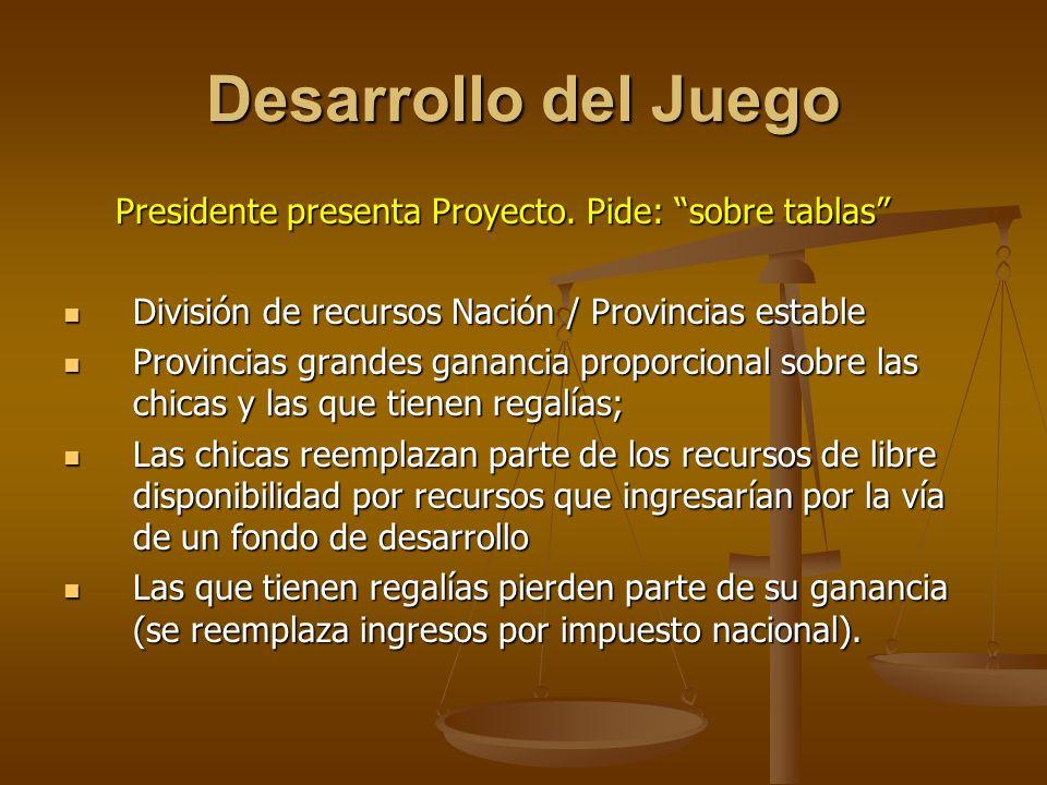 Desarrollo del Juego Presidente presenta Proyecto. Pide: sobre tablas División de recursos Nación / Provincias estable.