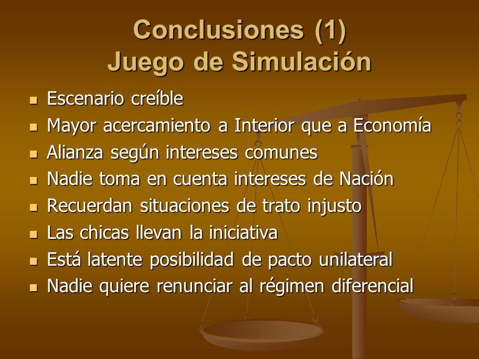 Conclusiones (1) Juego de Simulación