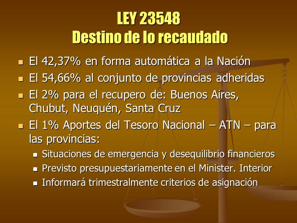 LEY 23548 Destino de lo recaudado