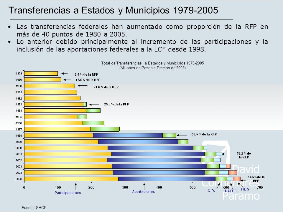 Transferencias a Estados y Municipios 1979-2005