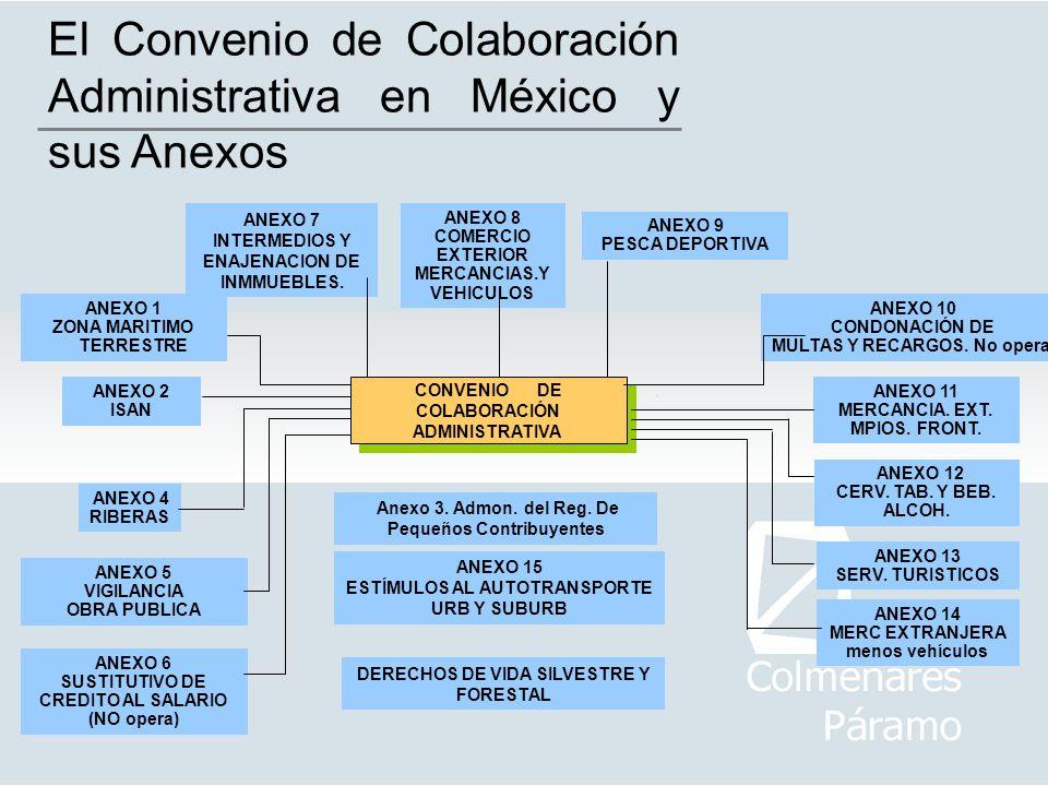 El Convenio de Colaboración Administrativa en México y sus Anexos