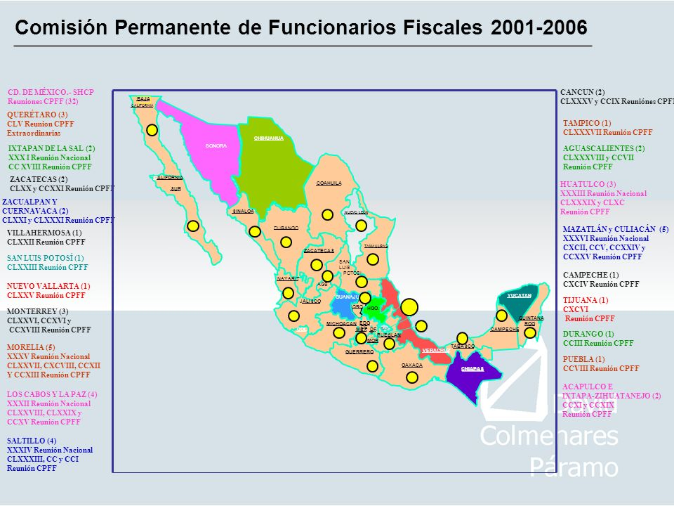 Comisión Permanente de Funcionarios Fiscales 2001-2006