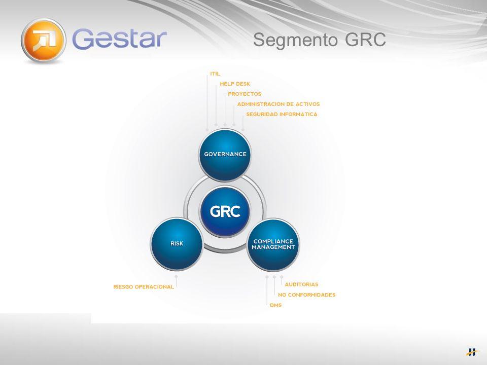 Segmento GRC