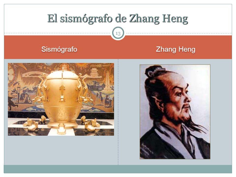 El sismógrafo de Zhang Heng
