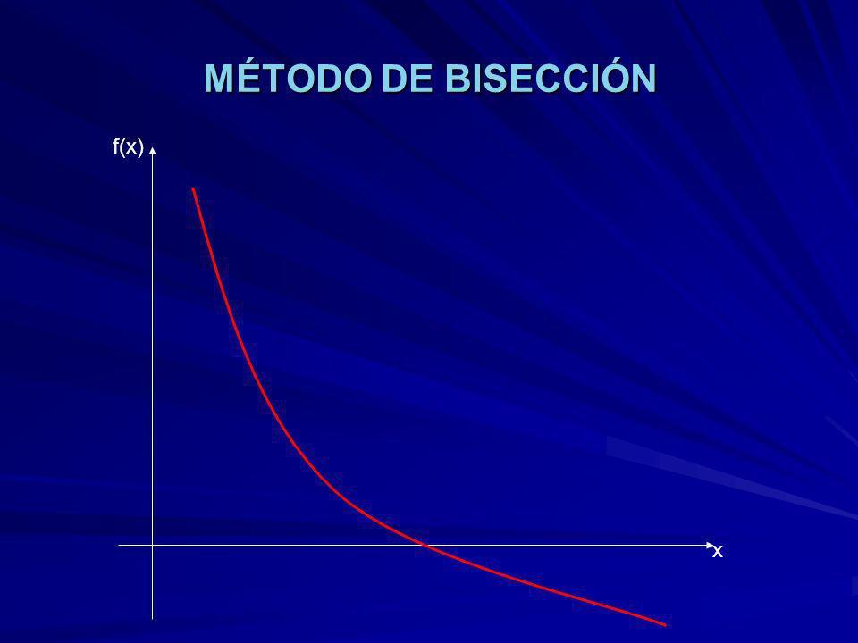 MÉTODO DE BISECCIÓN f(x) x