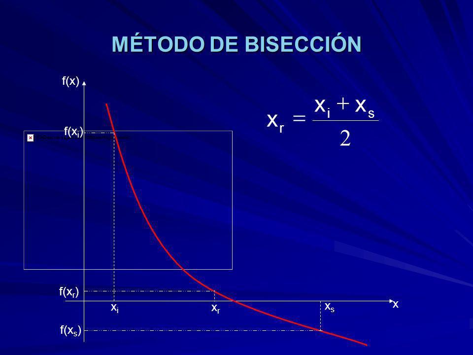 MÉTODO DE BISECCIÓN f(x) 2 s i r x + = f(xi) f(xr) xs x xi xr f(xs)