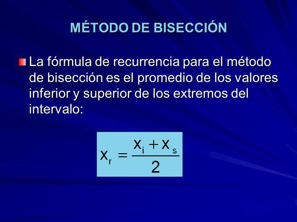 MÉTODO DE BISECCIÓN