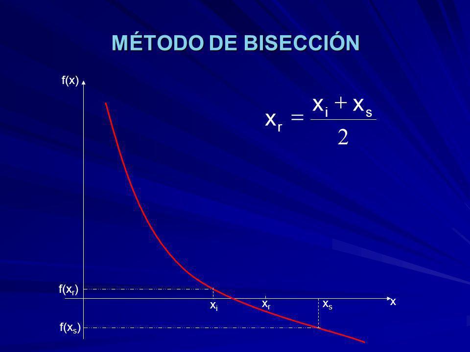 MÉTODO DE BISECCIÓN f(x) 2 s i r x + = f(xr) xr xs x xi f(xs)