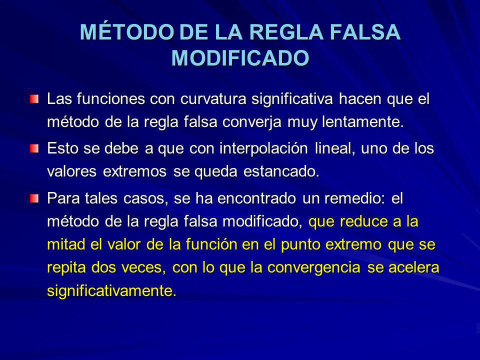 MÉTODO DE LA REGLA FALSA MODIFICADO