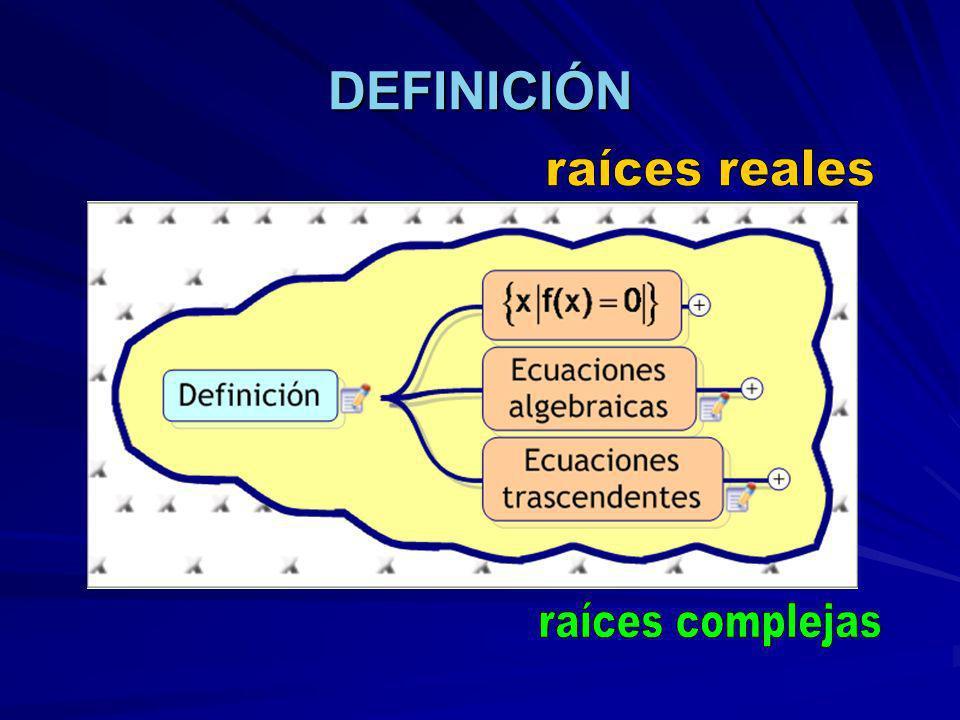 DEFINICIÓN raíces reales raíces complejas Definición