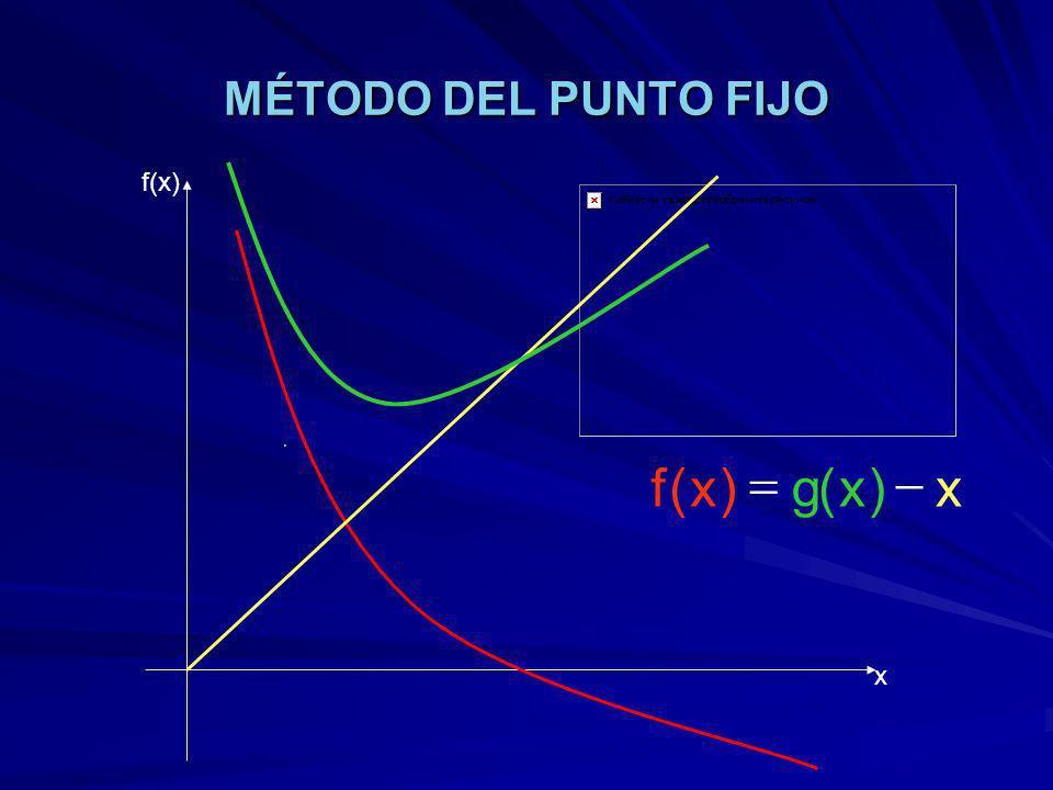 MÉTODO DEL PUNTO FIJO f(x) x ) ( g f - = x