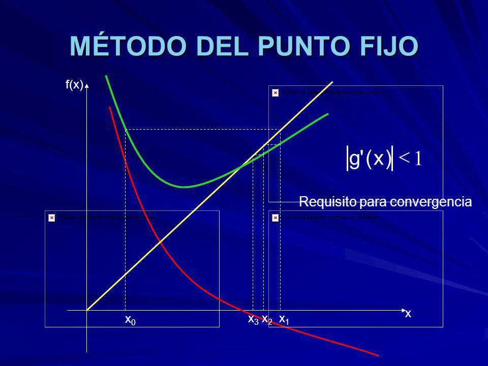 MÉTODO DEL PUNTO FIJO 1 < ) x ( g Requisito para convergencia