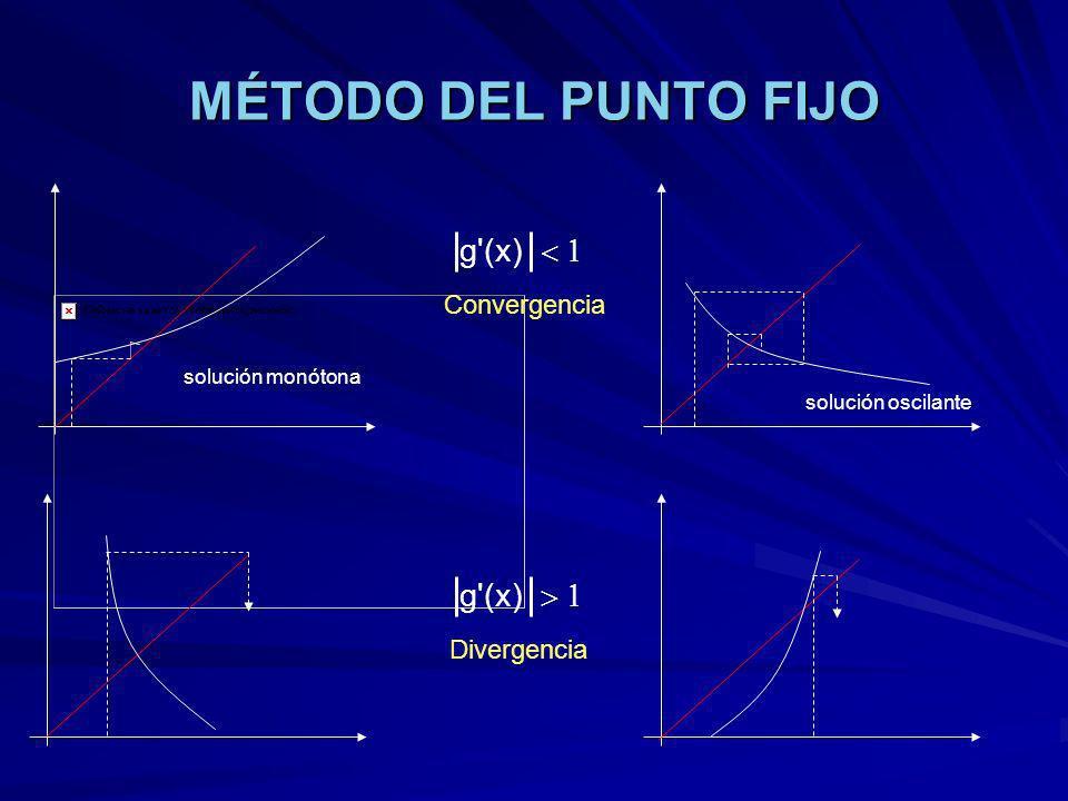 MÉTODO DEL PUNTO FIJO < 1 g (x) > 1 g (x) Convergencia
