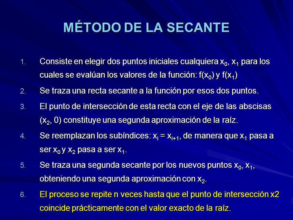 MÉTODO DE LA SECANTE Consiste en elegir dos puntos iniciales cualquiera x0, x1 para los cuales se evalúan los valores de la función: f(x0) y f(x1)