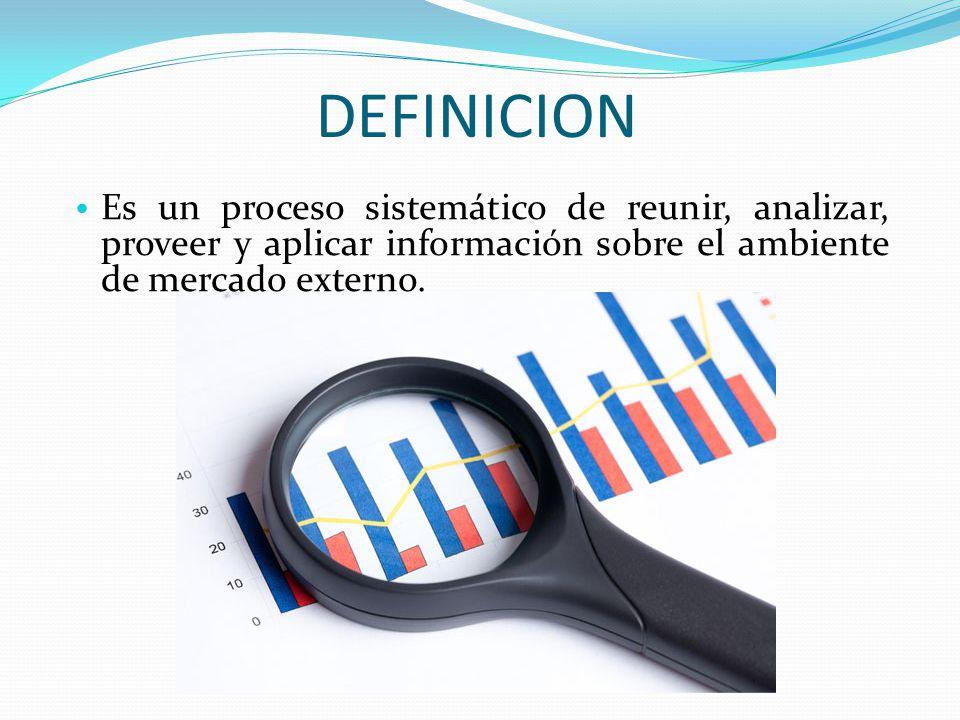 DEFINICION Es un proceso sistemático de reunir, analizar, proveer y aplicar información sobre el ambiente de mercado externo.