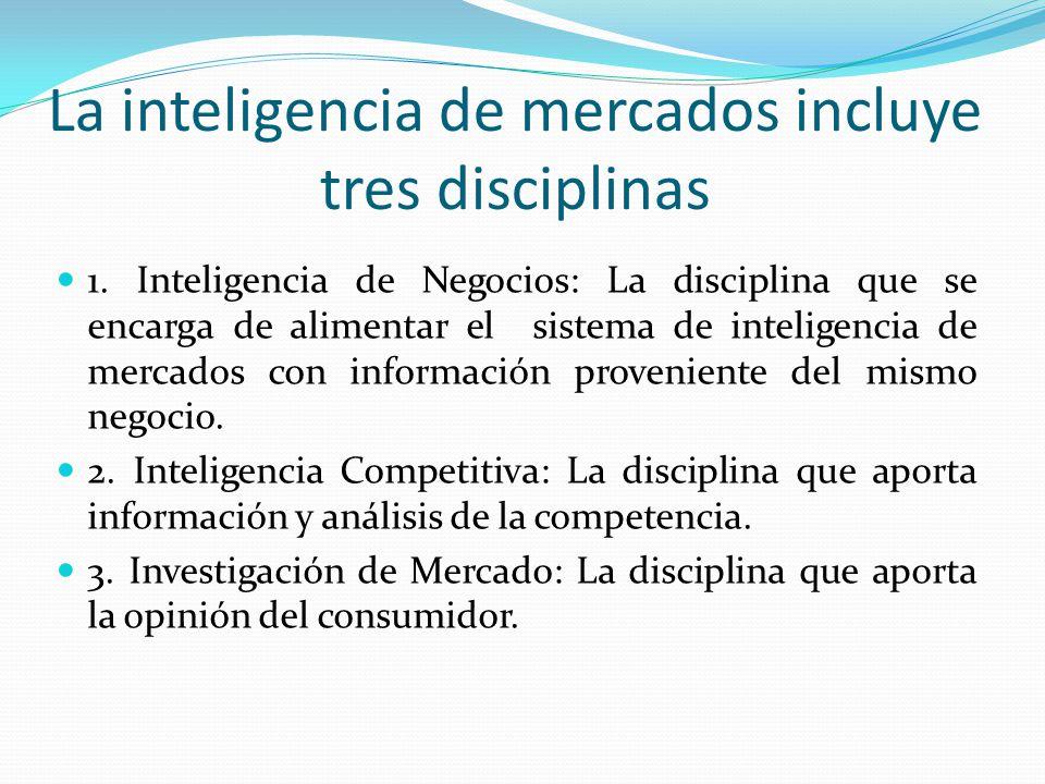 La inteligencia de mercados incluye tres disciplinas