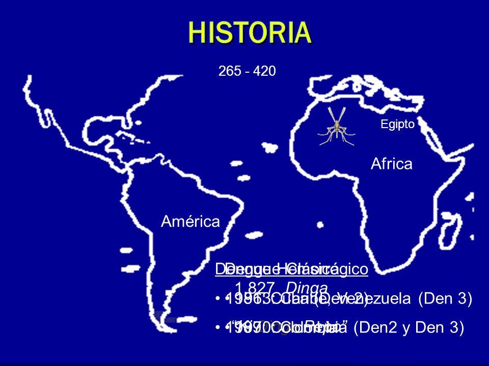 HISTORIA Africa América Dengue Hemorrágico 1981: Cuba (Den 2)