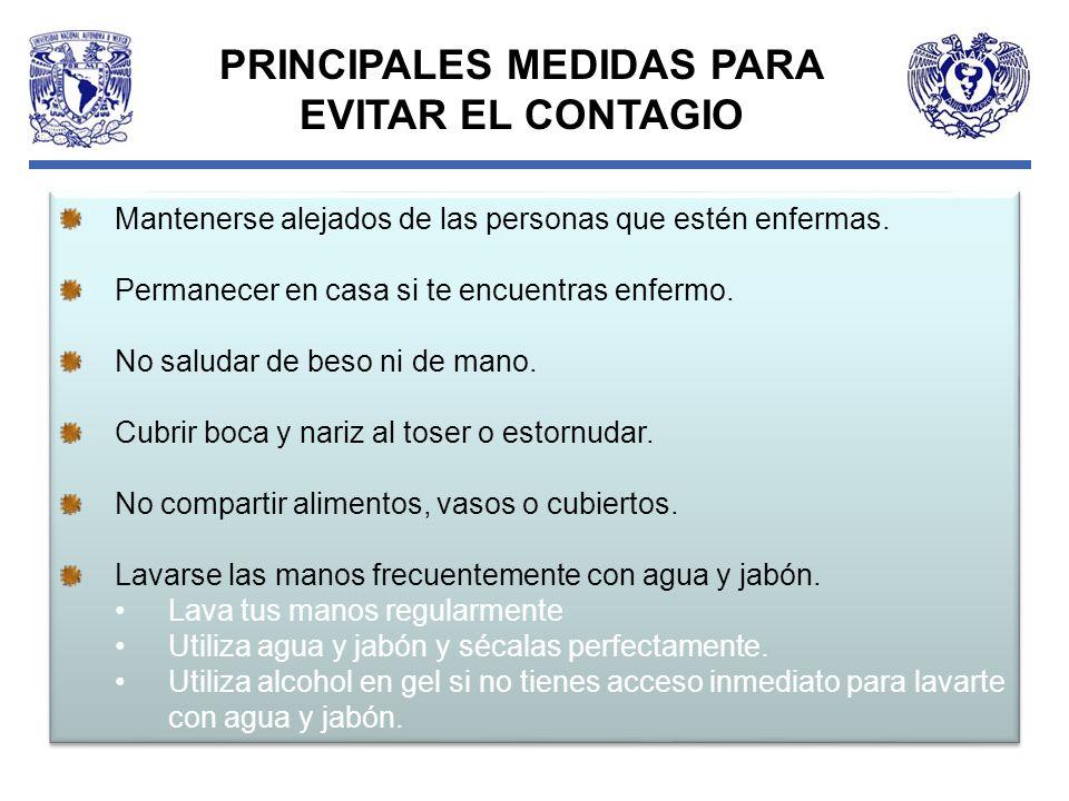 PRINCIPALES MEDIDAS PARA EVITAR EL CONTAGIO