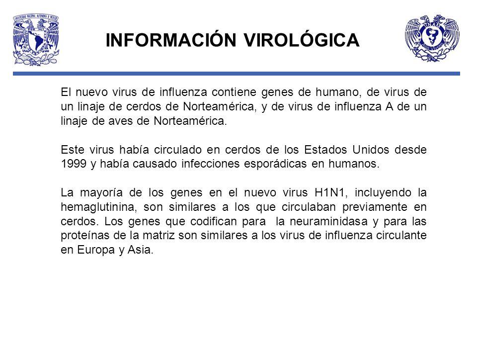INFORMACIÓN VIROLÓGICA