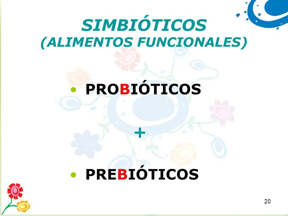 SIMBIÓTICOS (ALIMENTOS FUNCIONALES)