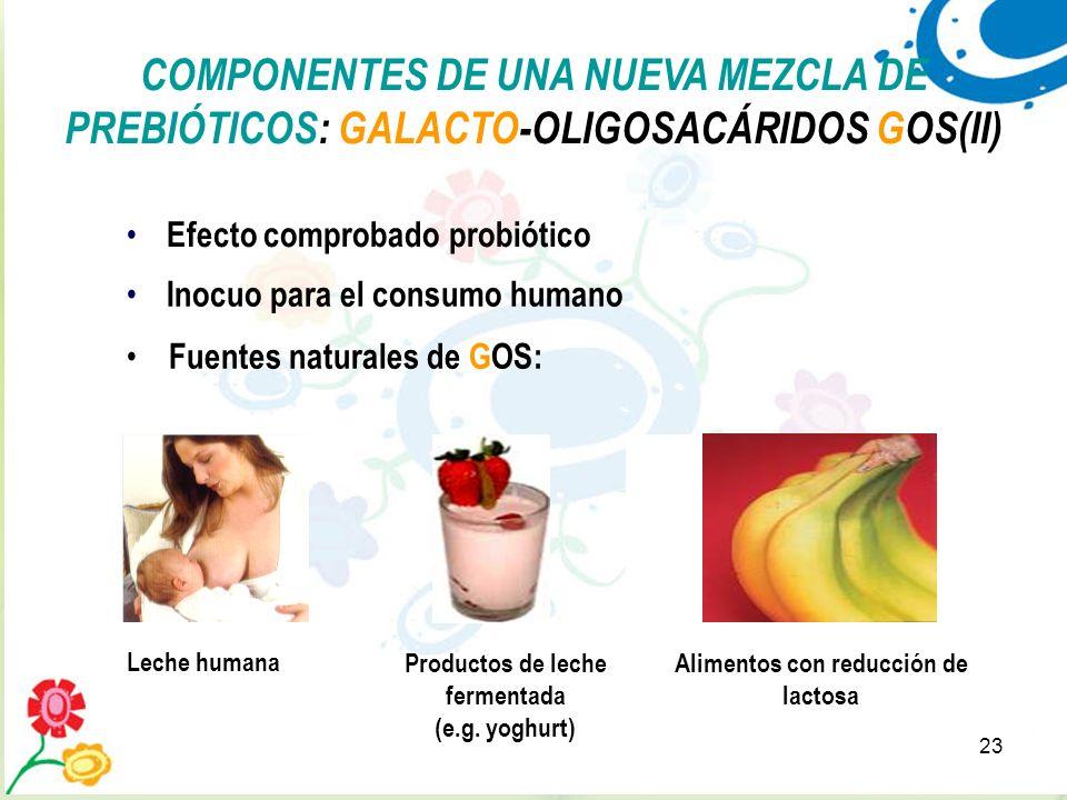 Productos de leche fermentada Alimentos con reducción de lactosa