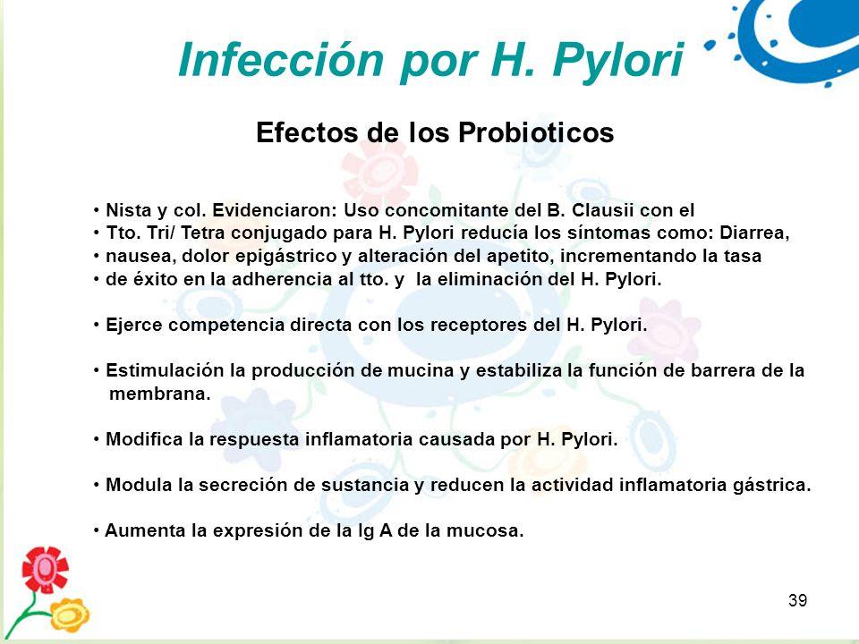 Infección por H. Pylori Efectos de los Probioticos
