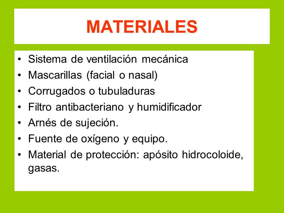MATERIALES Sistema de ventilación mecánica