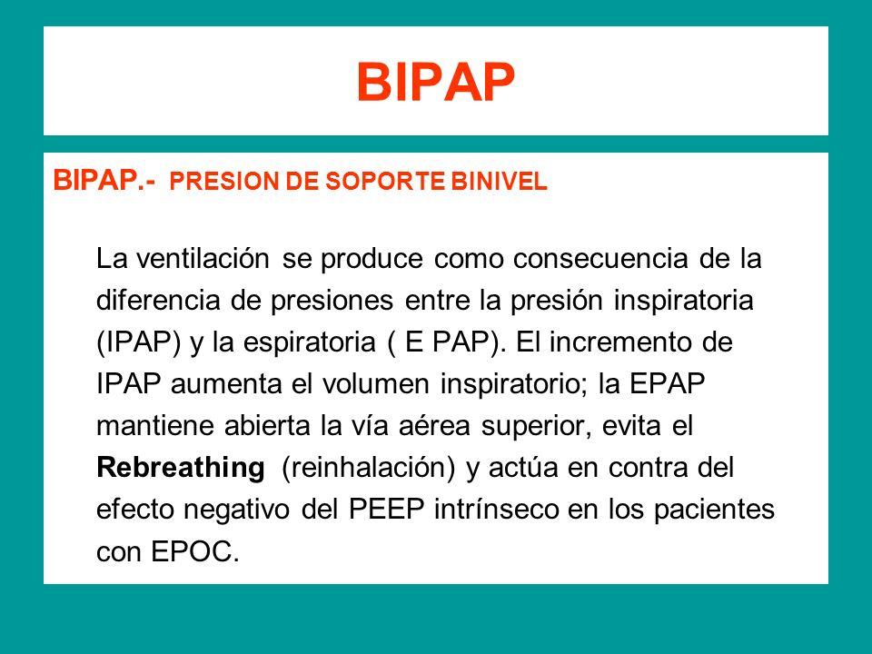 BIPAP BIPAP.- PRESION DE SOPORTE BINIVEL