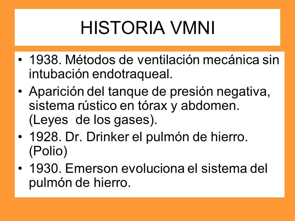 HISTORIA VMNI 1938. Métodos de ventilación mecánica sin intubación endotraqueal.