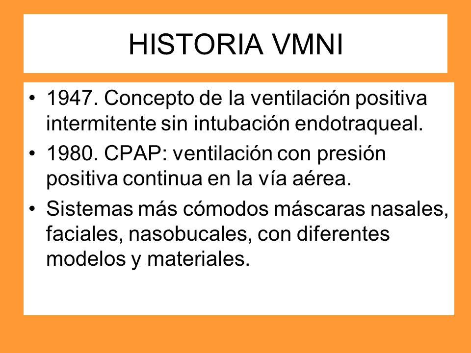 HISTORIA VMNI 1947. Concepto de la ventilación positiva intermitente sin intubación endotraqueal.