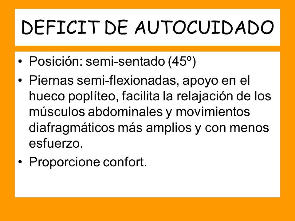 DEFICIT DE AUTOCUIDADO