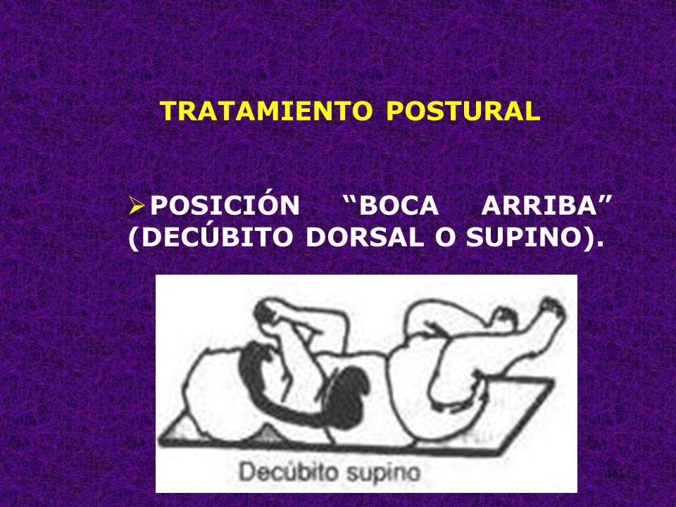 POSICIÓN BOCA ARRIBA (DECÚBITO DORSAL O SUPINO).