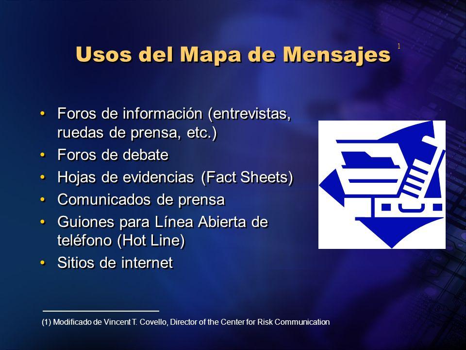 Usos del Mapa de Mensajes