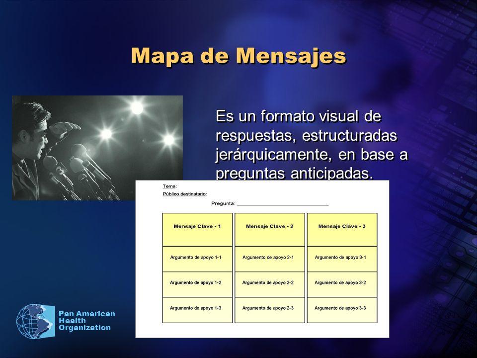 Mapa de Mensajes Es un formato visual de respuestas, estructuradas jerárquicamente, en base a preguntas anticipadas.