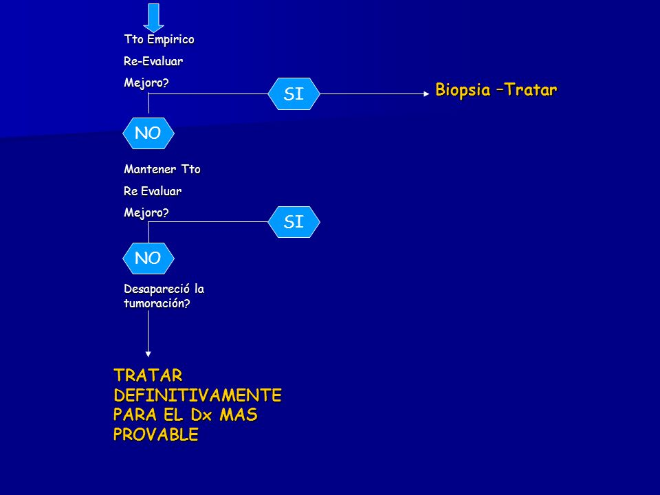TRATAR DEFINITIVAMENTE PARA EL Dx MAS PROVABLE